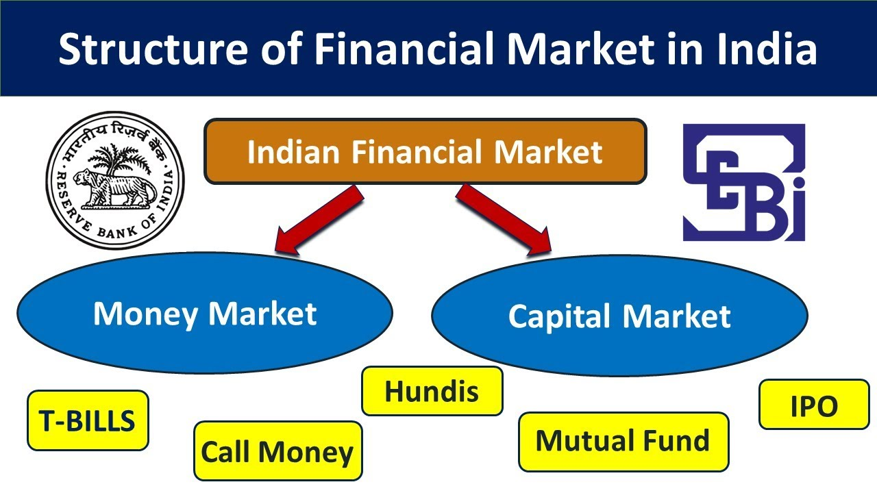 How External Factors may Impact on Upcoming Indian Financial Market