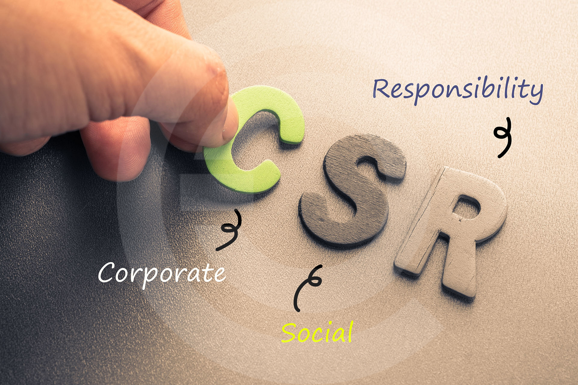 Corporate Social Responsibility In India   Scope Of CSR